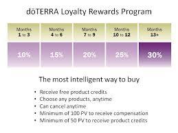 doterra loyalty rewards program